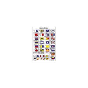 tabella-adesiva-codici-internazionali